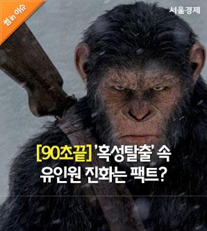 [90초끝]혹성탈출 속 유인원 진화는 팩트?