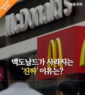 맥도날드가 점점 사라지는 진짜 이유