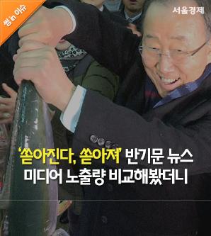 [썸in이슈] 반기문 미디어 노출, 문재인의 3배·이재명의 16배
