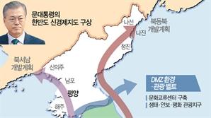 '東-西-DMZ 3대 경협벨트' 탄력...통일경제특구도 거론