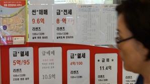 전방위 부동산 단속에도...서울 아파트값은 요지부동