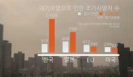 [가상다큐] 2028년, 미세먼지에 갇힌 미래