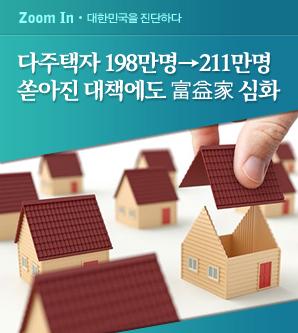 [2017년 주택소유통계] 다주택자 198만명→ 211만명…쏟아진 대책에도 富益家 심화