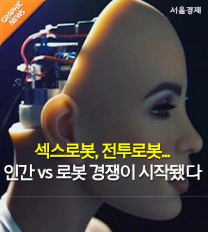 섹스, 전투...인간 vs 로봇 경쟁 시작됐다